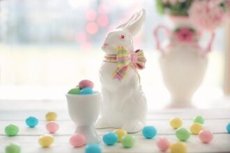 Easter Candy and Bunny Designs Protected by Patents